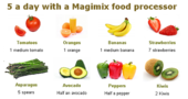 Magimix Kitchen equipment