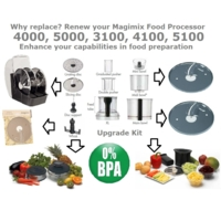 Magimix Upgrade kits - Special Offers